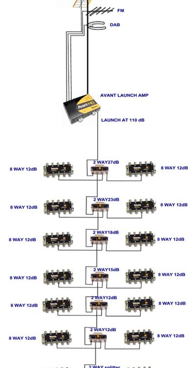 نقشه سیم کشی آنتن مرکزی برای 14 واحد