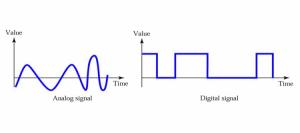 تفاوت سیگنال دیجیتال و آنالوگ در دریافت تصاویر تلوزیونی